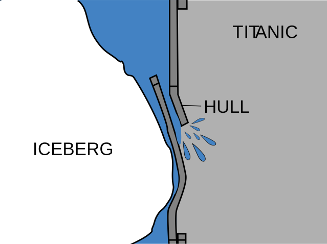 2000px-iceberg_and_titanic_en-svg