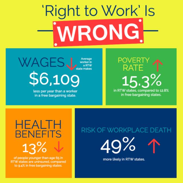 RTW-Is-Wrong